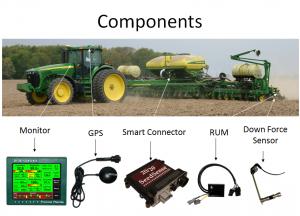 20/20 Seed Sense Component Diagram