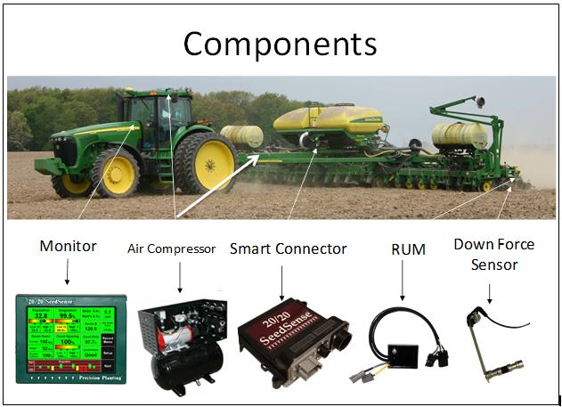 dickey john soil compaction tester manual